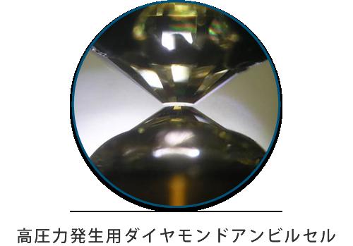 高圧力発生用ダイヤモンドアンビルセル